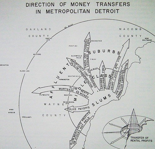 Detroit money transfers (Fitzgerald: Geography of a Revolution, William Bunge)