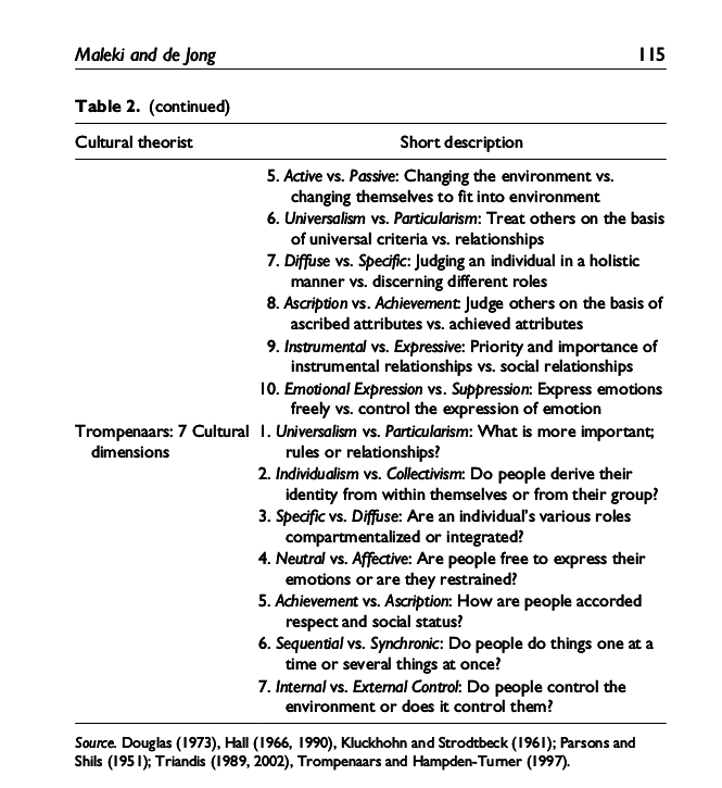 assertive secularism vs passive secularism essay Stephen v monsma and j christopher soper, the challenge of pluralism: church and state in five democracies (lanham, md: rowman and littlefield publishers, 1997 kuru, ahmet t, passive and assertive secularism historical conditions, ideological struggles, and state policies toward religion project muse:.