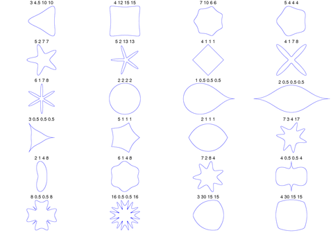 2D Superformula-generated shapes (Wikipedia)
